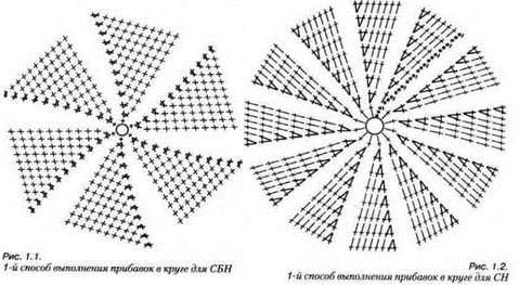 Вязание по схеме крючком круг 118