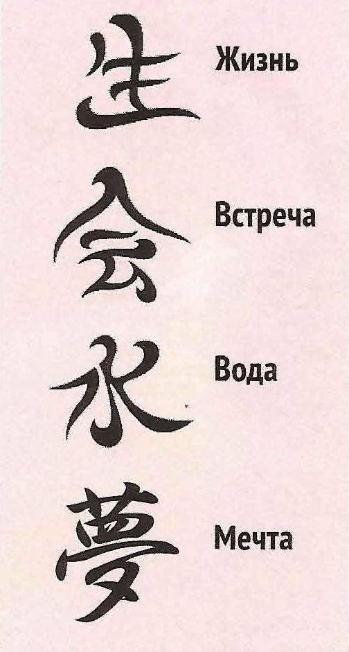 Китайские иероглифы пиздатые в картинках со значением