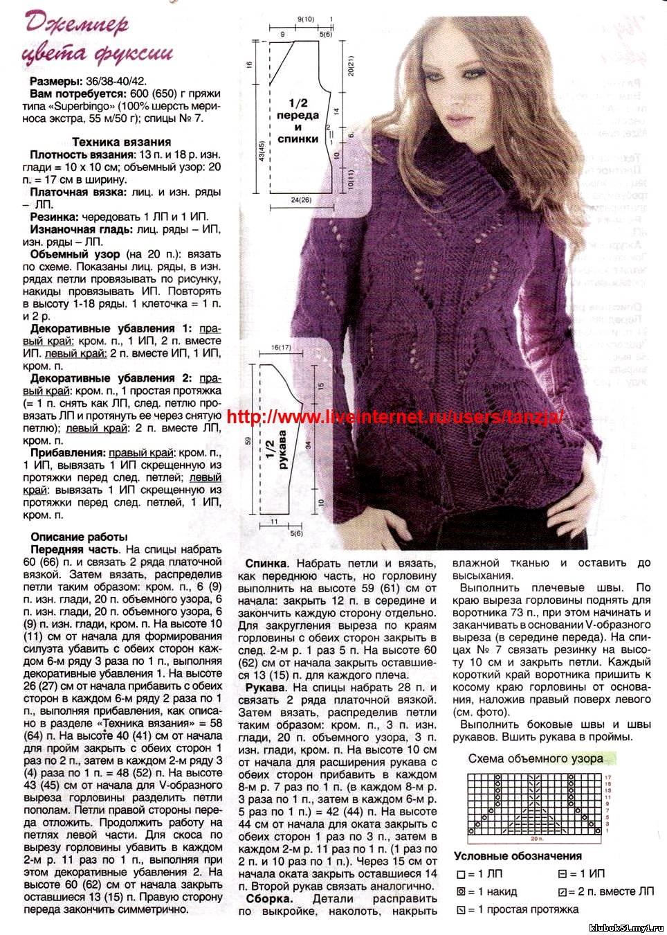 Описание вязания джемперов для женщин