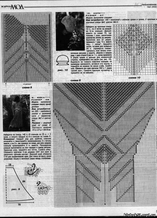 Юбки крючком, схемы и описание