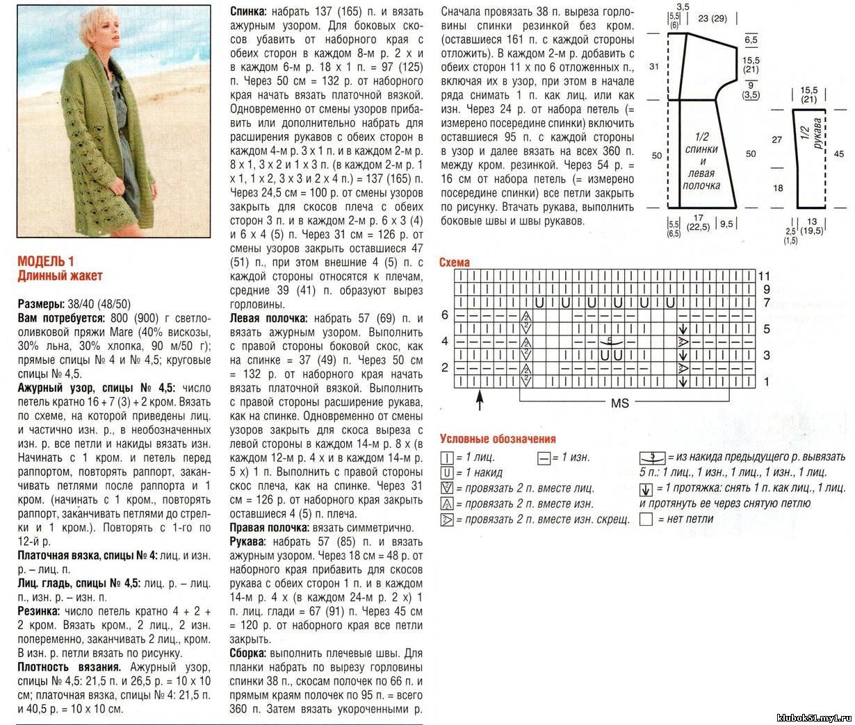 Вязание спицами модели и схемы кардиганов фото