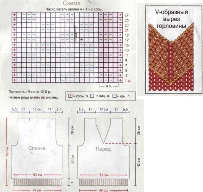 Схемы вязания мужских пуловеров спицами с описанием