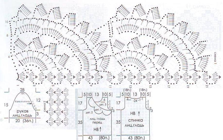 Вязание каймы крючком со схемами для юбки 81