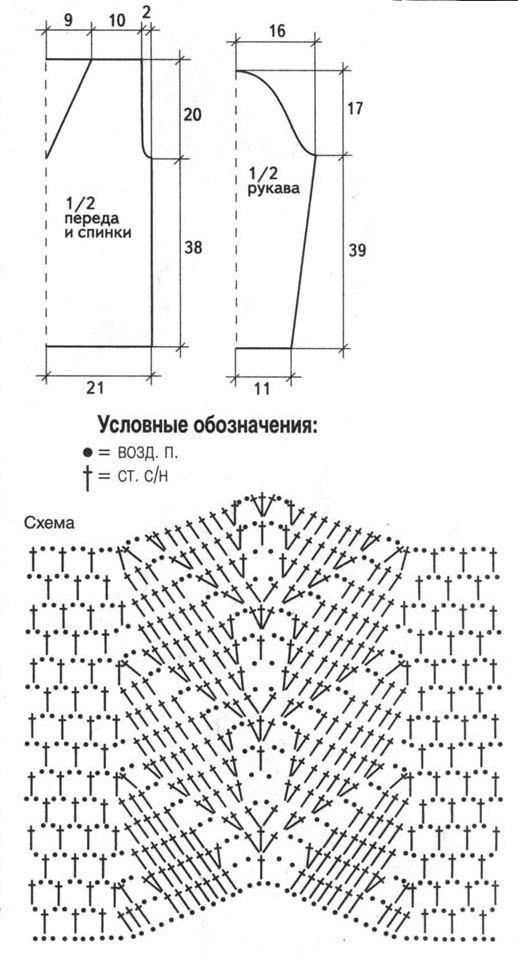 Узор для вязания ажурной кофты крючком