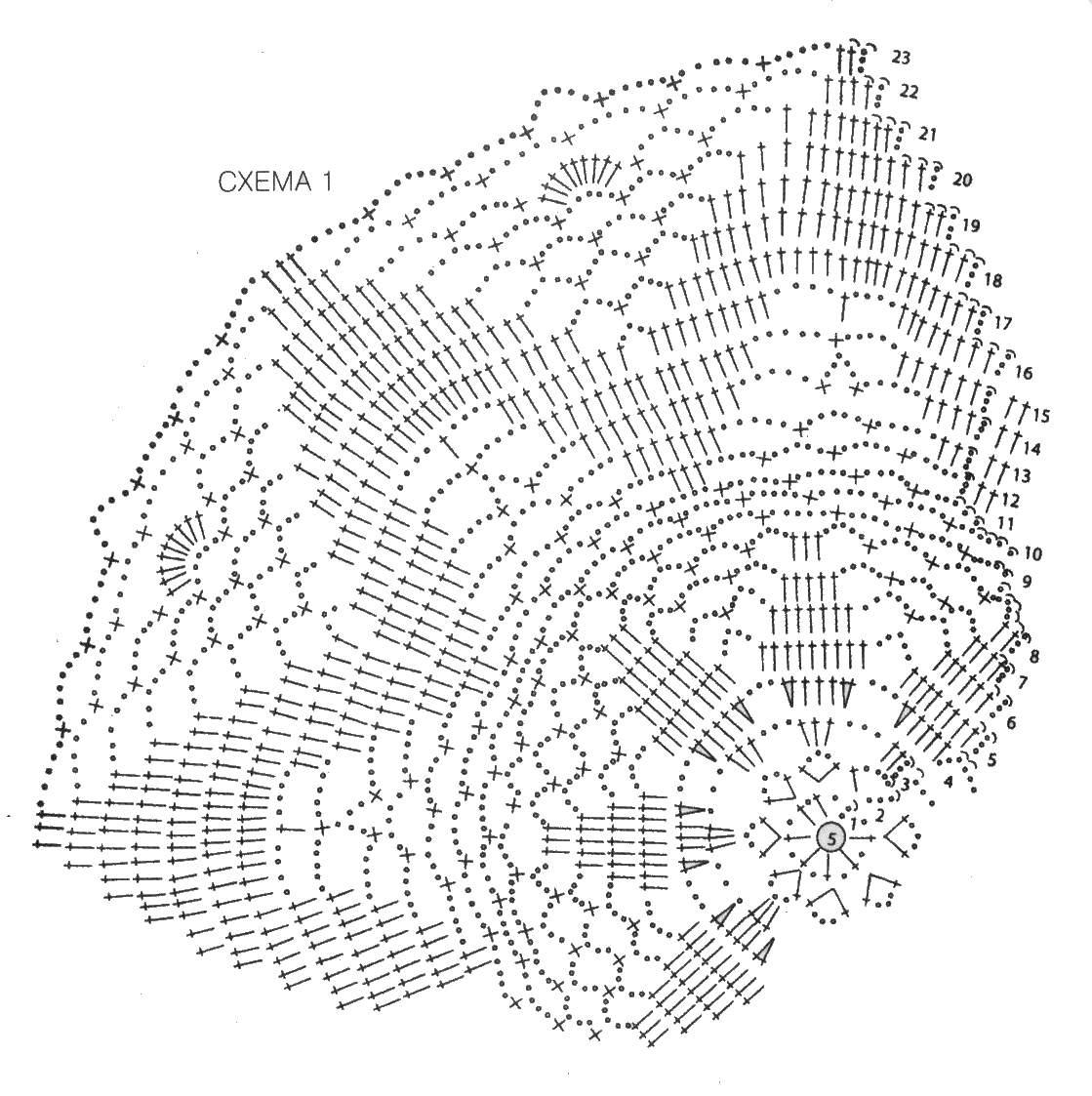 Схема вязания круглого болеро