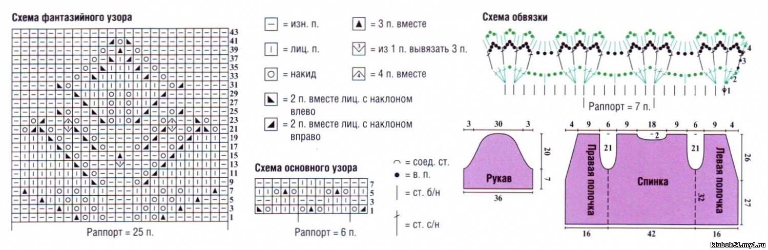 Вязаные ажурные детский кофточки спицами со схемами