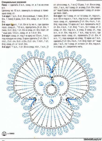схемы цветов крючок ирландское кружево
