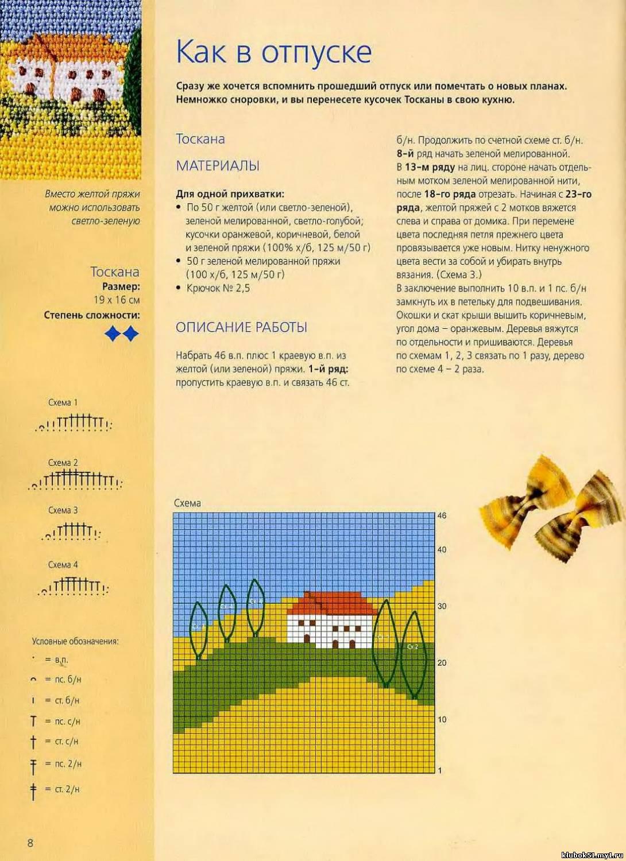 Пара пчелок-прихваток