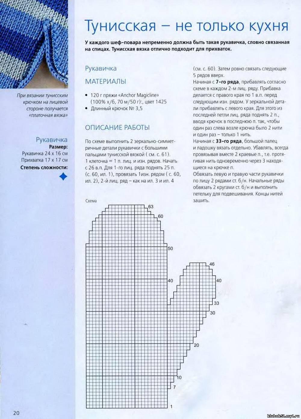 Прихватки для кухни своими руками крючком схемы и описание