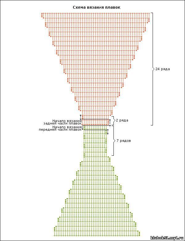 вязанные трикини схемы вязания