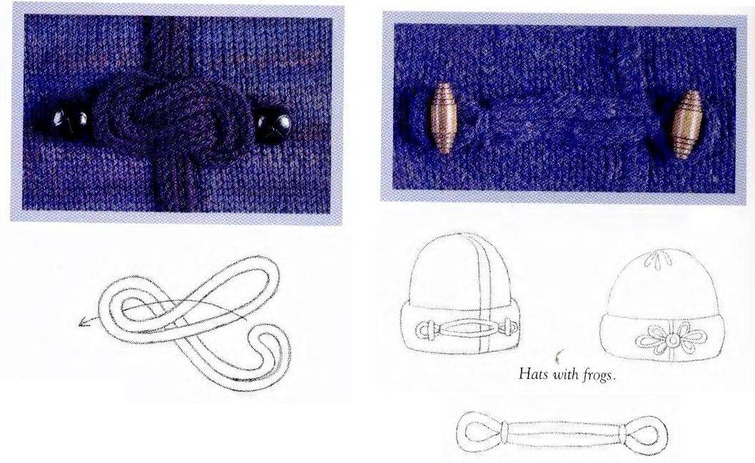 Пуговицы для вязаной кофты своими руками