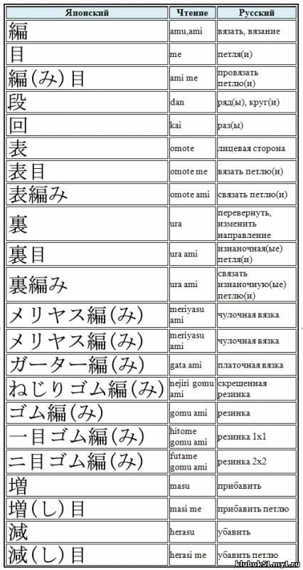 Обозначения в японских схемах
