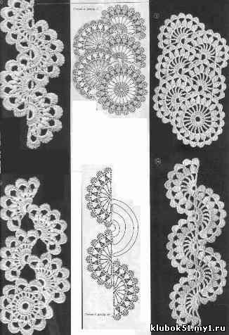 Вязание ленточного кружева с описаниями